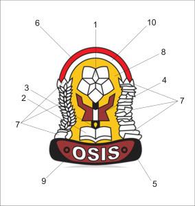 lambang-osis SD SMP SMA SMK MA
