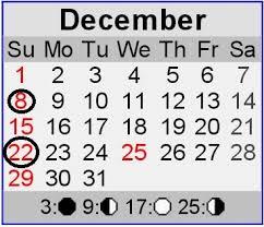 Hari Penting Bln Desember