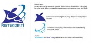 arti-logo-makna-lambang-ristekdikti