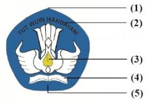 logo-lambang-tutwuri-handayani